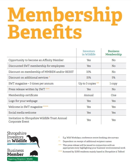 Membership benefits main